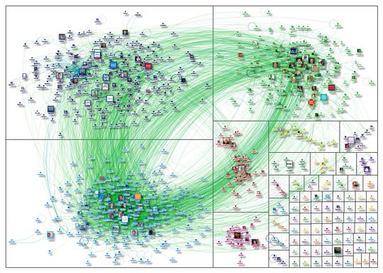 twitter-big-data